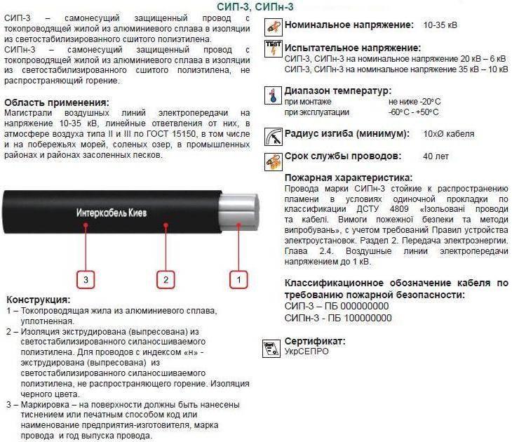 Кабель сип: характеристики самонесущего изолированного провода