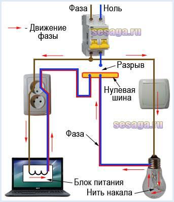 Зачем нужен ноль в электричестве? - электрика от а до я