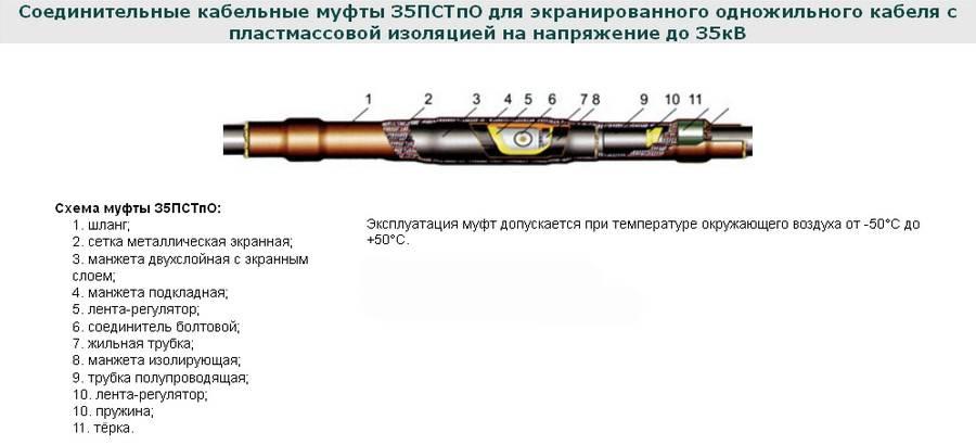 Кабельные муфты: описание, назначение, классификация | ehto.ru