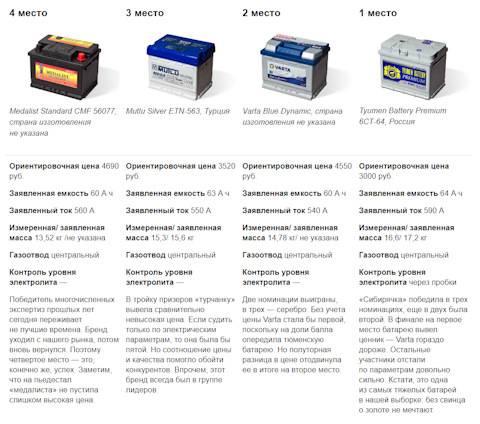 Ёмкость аккумулятора: что это такое, как определить и рассчитать? | ????⚡автомобильные аккумуляторы