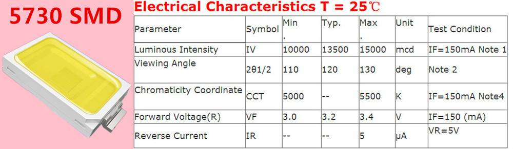 Светодиод smd 5630: характеристики, конструкция, применение