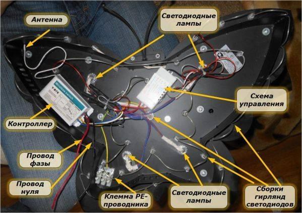 Что делать, если не горит светодиодная люстра с пультом управления – причины и способы их устранения