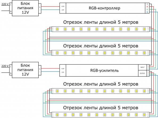 Схема подключения светодиодной ленты 220 в к сети своими руками - уютный дом