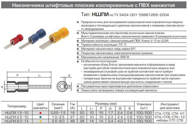 Наконечник штыревой втулочный изолированный: назначение, маркировка ншви