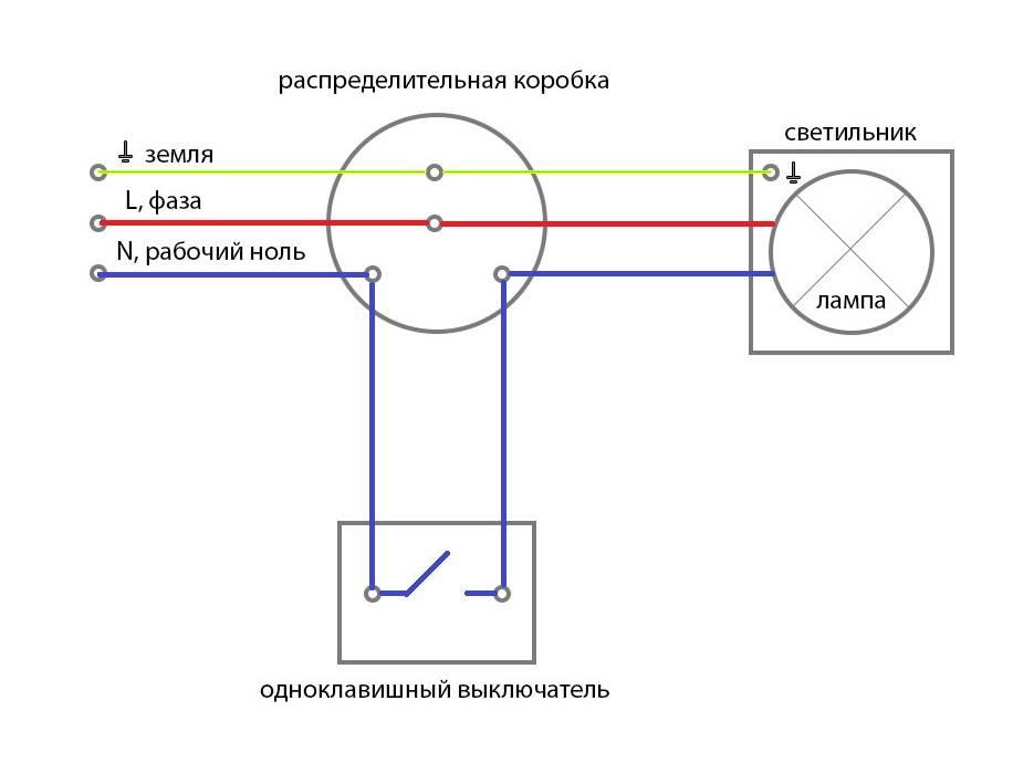Как подключить бра к розетке - electrik-ufa.ru