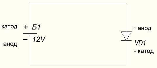 Полярность светодиода: где плюс и минус на светодиоде (анод и катод)