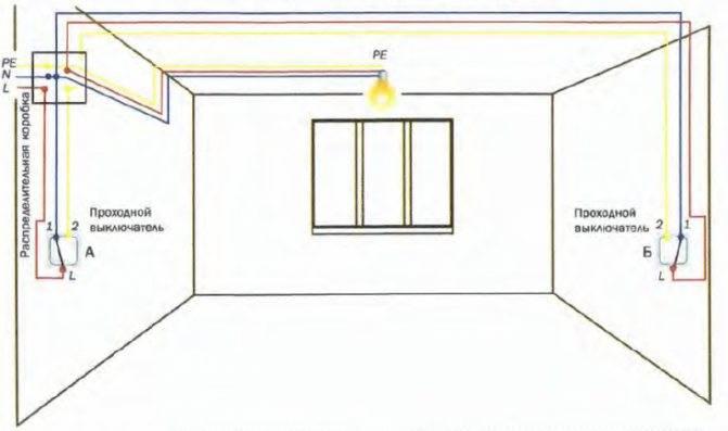 Сечение провода для домашней проводки: как правильно произвести расчет