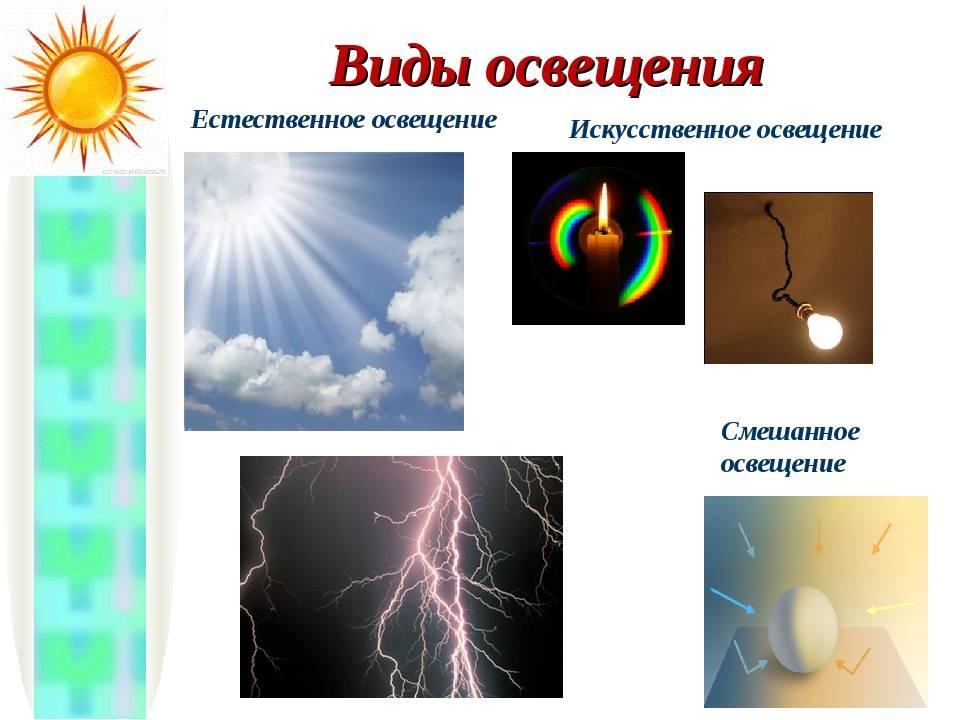Какие бывают виды естественного освещения?