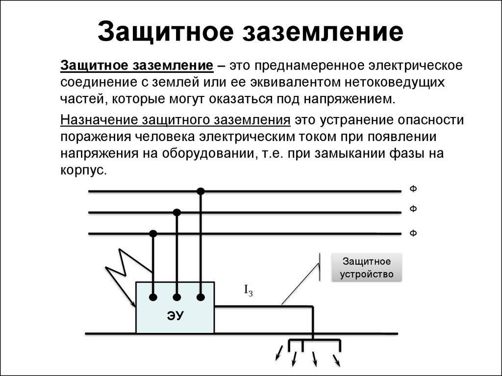 Защитное заземление его назначение и устройство pvsservice.ru