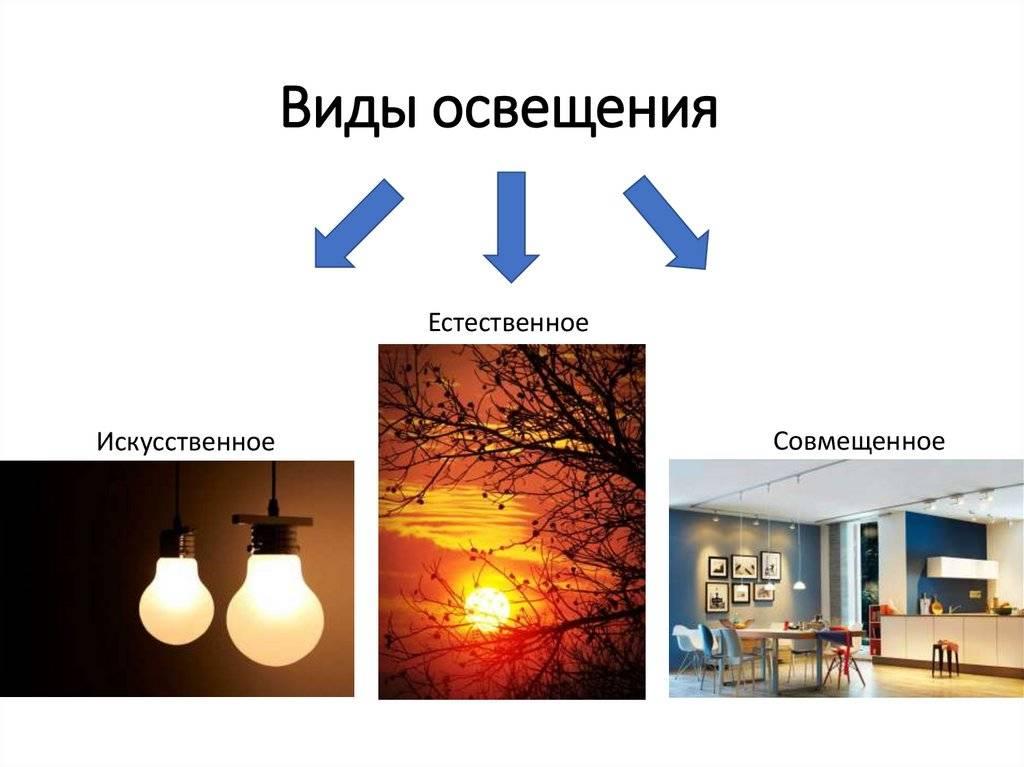 Что называется освещенностью