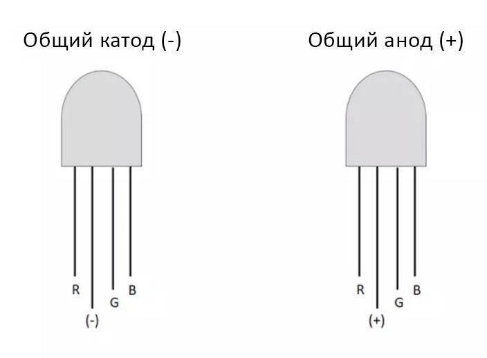 Arduino подключение rgb светодиода » ардуино уроки