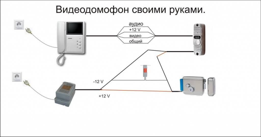Как подключить видеодомофон в частном доме или в квартире