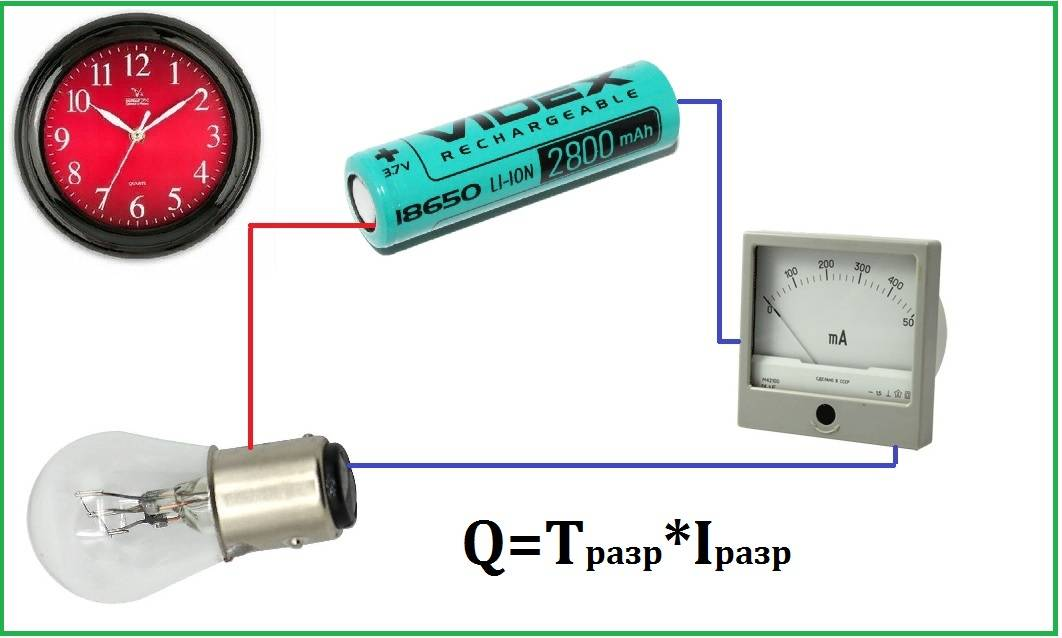 Проверка ёмкости аккумуляторной батареи своими руками