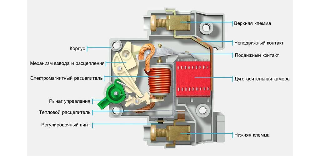 Как заменить автоматический выключатель, если он выбивает – самэлектрик.ру