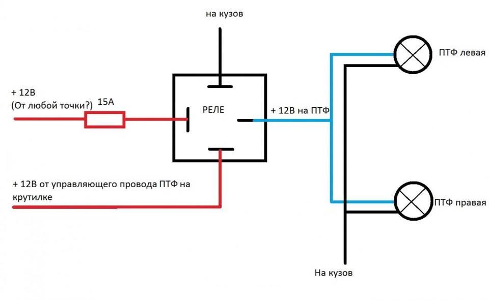 Светодиодные лампы led — можно ли ставить в фары?
