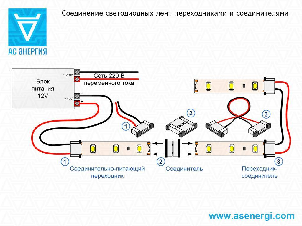 Подключение лед-ленты: как подключить диодную ленту к блоку. схемы, рисунки, видео