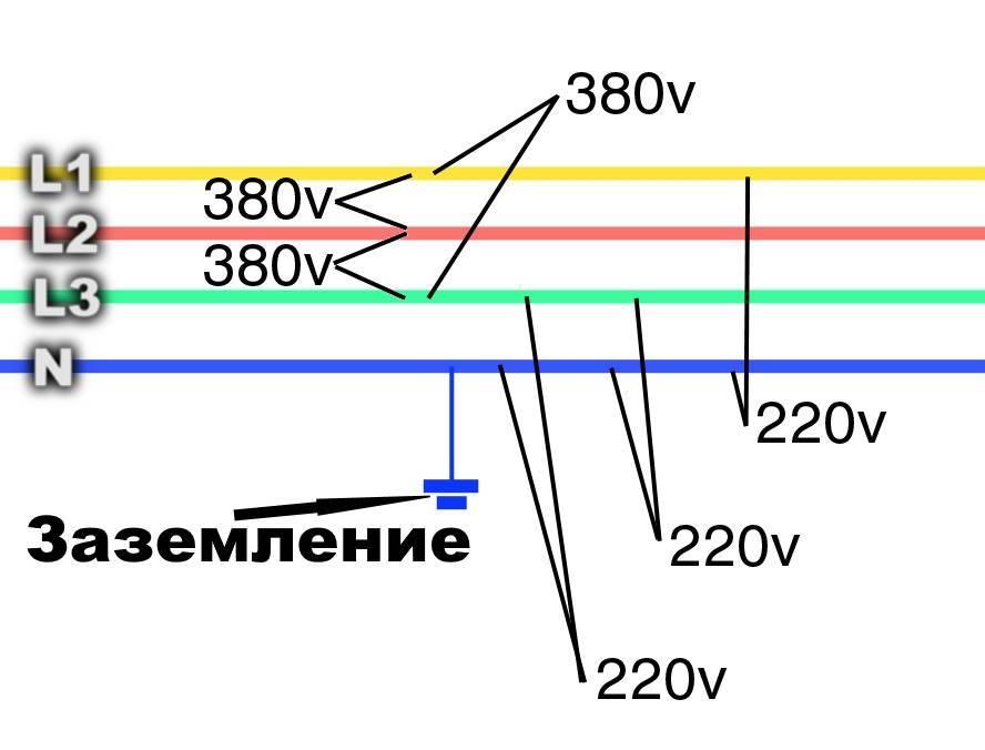 Для чего нужны фаза, ноль и заземление - что такое фаза и нуль в электричестве
