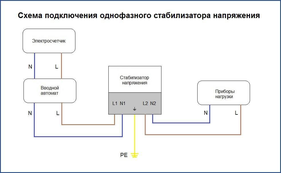 Как подключить стабилизатор напряжения на весь дом: схема на 220 вольт
