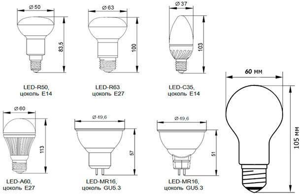 Цоколь е14 и е27 чем отличаются. лампа е14 светодиодная: основные характеристики
