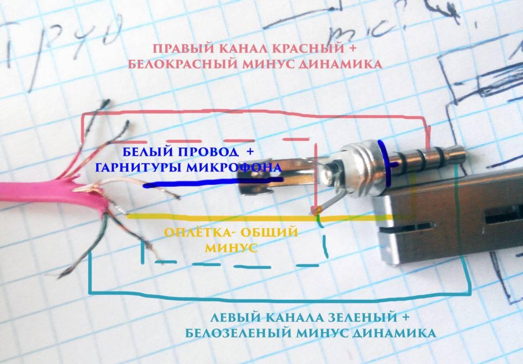 Как починить наушники, если порвался провод: у динамика, у штекера, посередине