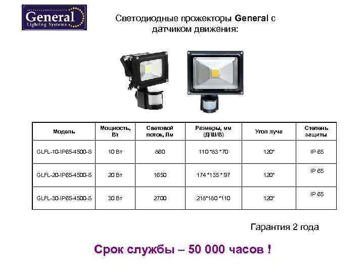 Лучшие светодиодные прожекторы на 50 вт - рейтинг