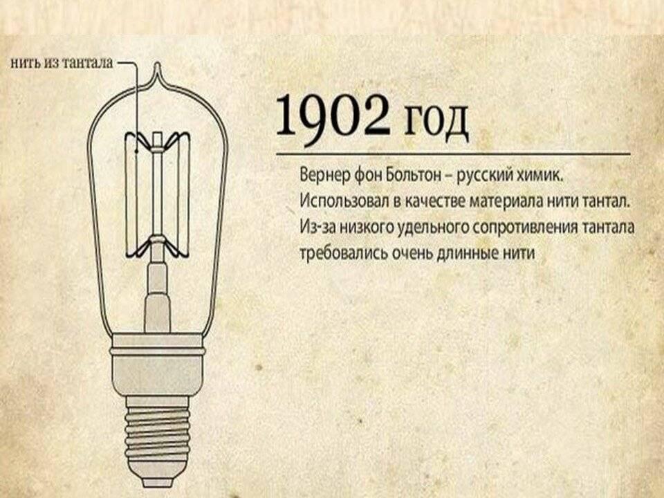 """Презентация на тему: """"история развития освещения. от лучины до электрической лампы…"""". скачать бесплатно и без регистрации."""