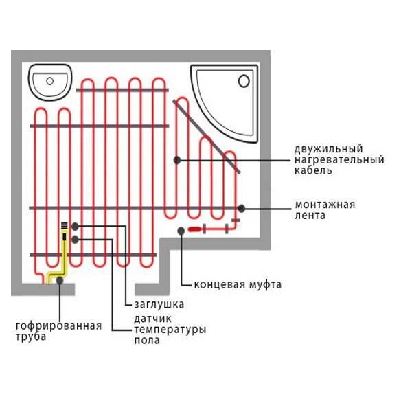 Подключение терморегулятора к теплому полу – схема и пошаговая инструкция