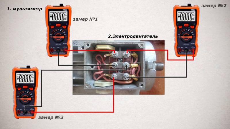 Как проверить электродвигатель. готовим мультиметр