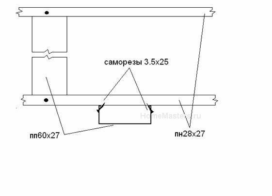 Устройство двухуровневого потолка из гипсокартона: подготовка, схема, разметка, монтаж   ремонтсами!   информационный портал