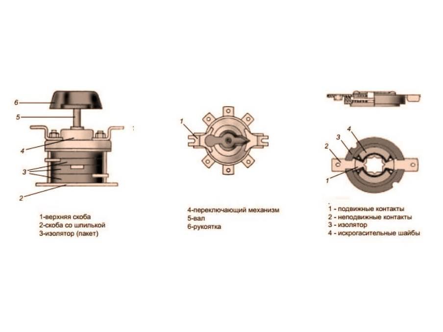 Пакетный выключатель - 110 фото, характеристики, принцип работы, схемы подключения