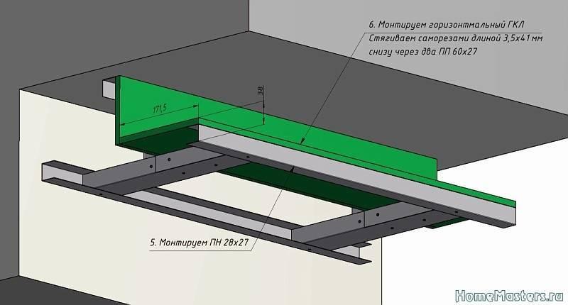 Как сделать двухуровневый потолок с подсветкой из гипсокартона – инструкция по монтажу