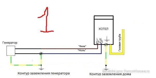 Куда нужно подключать провода заземления если у дома старая система заземления tn-c?