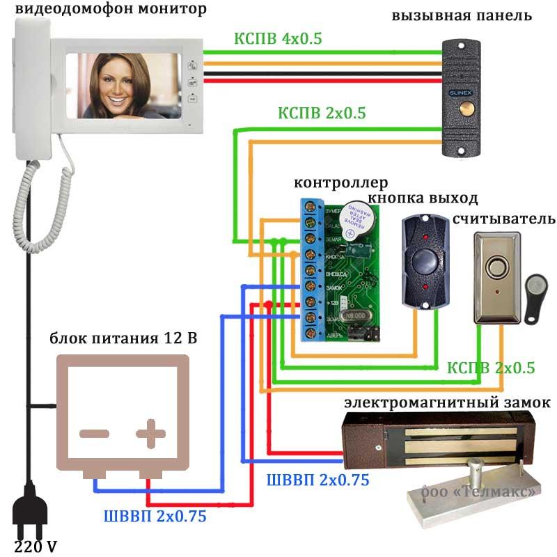 Установка трубки домофона в квартире, схема подключения