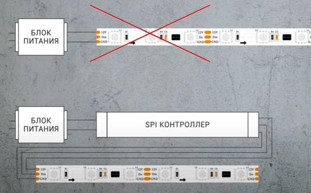 ✅ как проверить светодиодную лампу мультиметром - novostroikbr.ru