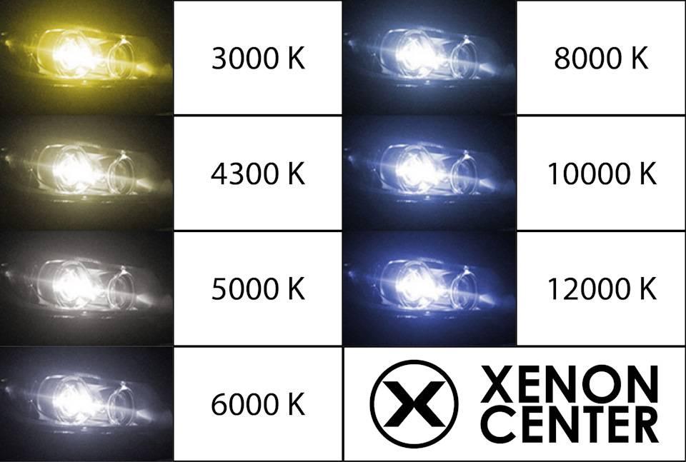 Рейтинг лучших ксеноновых ламп для автомобиля на 2021 год с достоинствами и недостатками