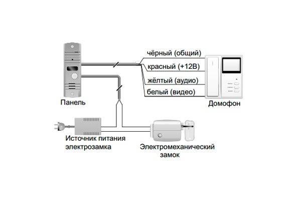 Подключение видеодомофона: схема, как подключить вызывную панель самостоятельно