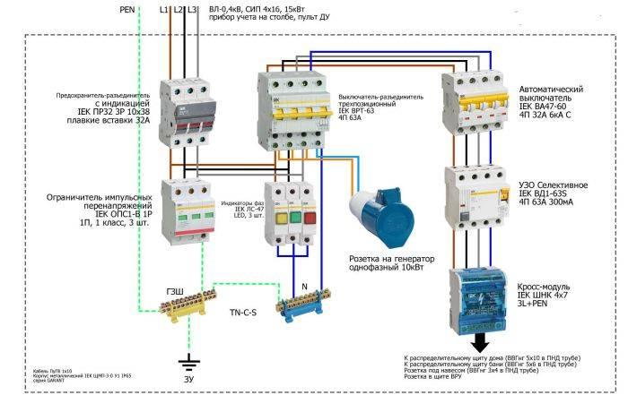 Схема подключения узо в трехфазной сети с заземлением