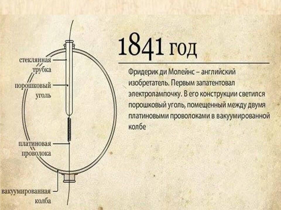История освещения