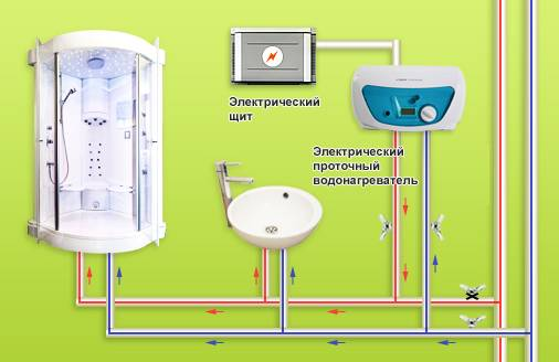Как правильно подключить бойлер к водопроводу: схемы и инструкции