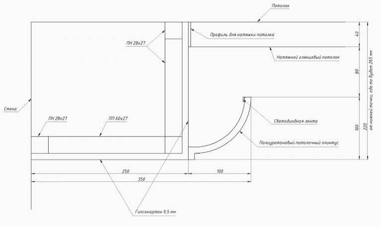Как сделать круглый потолок из гипсокартона – подробное пошаговое руководство