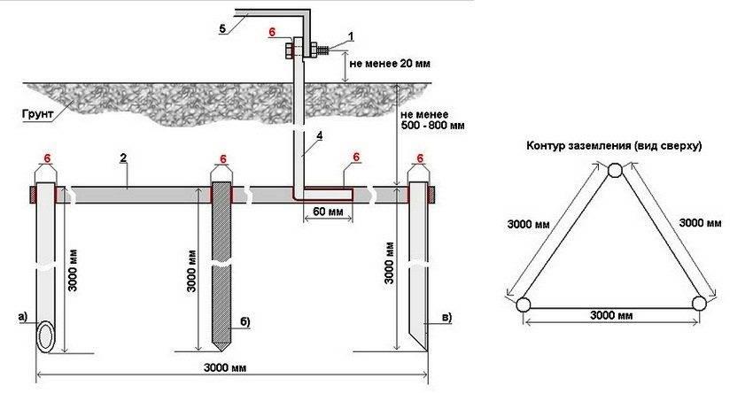 Как сделать заземление в гараже своими руками: типы схем и подключение