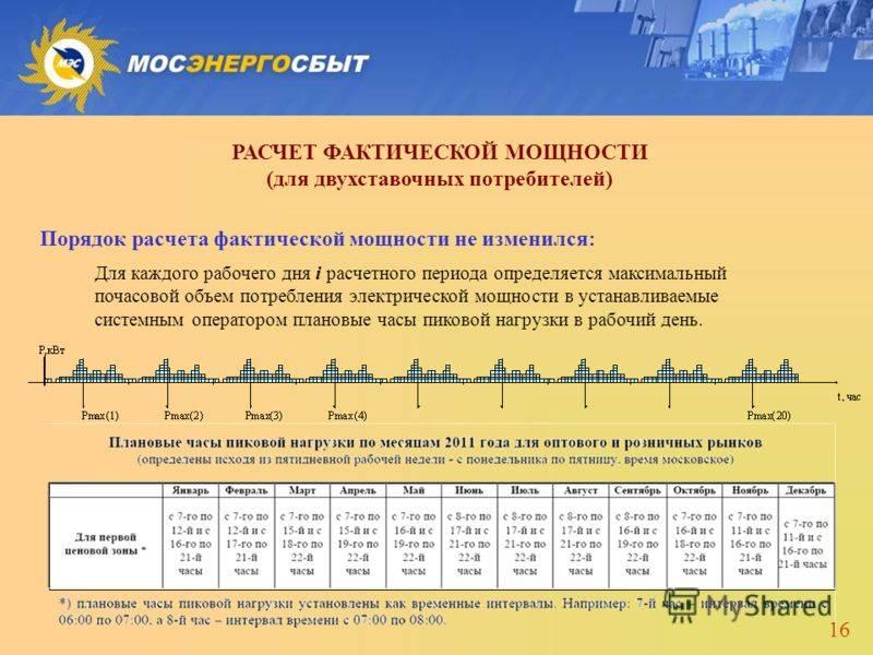 Аналитический расчет по нормативу электроэнергия. как оплачивается потребление электроэнергии без счетчика