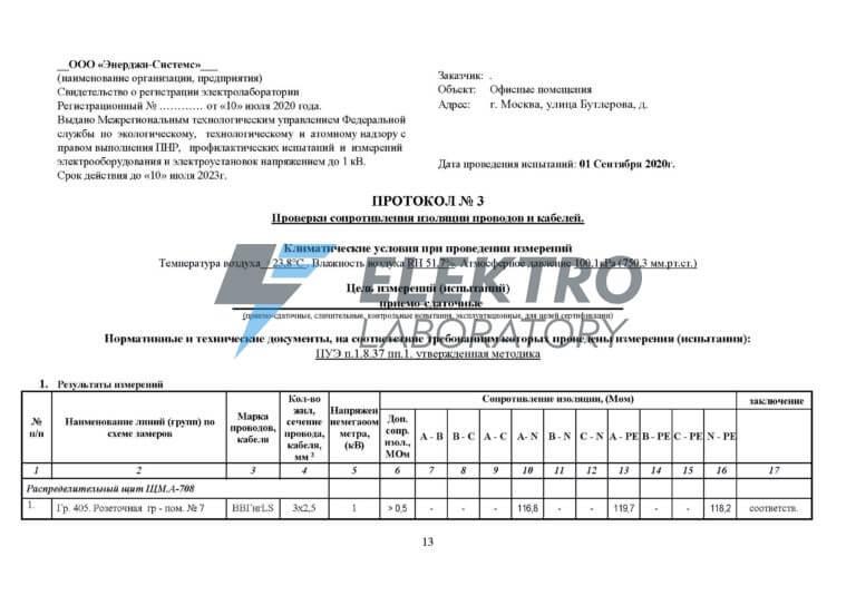 Акт по результатам измерения сопротивления изоляции электропроводок