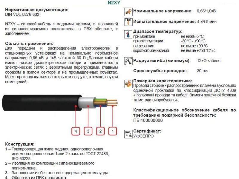 Кабель вббшвнг: расшифровка, конструкция, технические характеристики