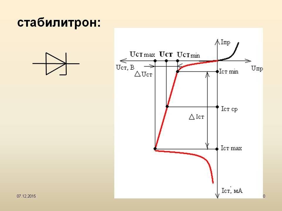 Стабилитрон. параметрические стабилизаторы напряжения   homeelectronics