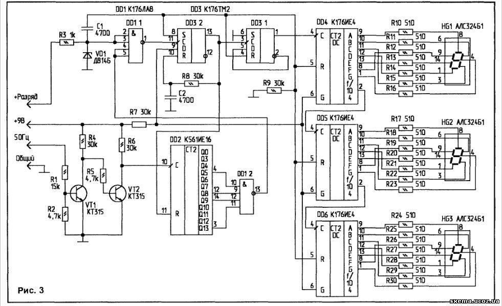 Измерение электрического сопротивления, емкости, индуктивности с помощью обычного пk