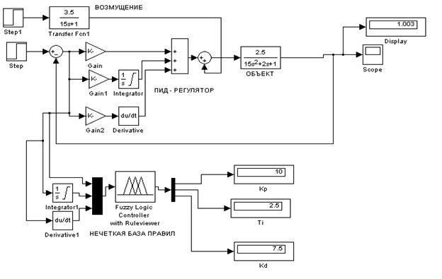Настройка пид-регулятора температуры - как легко и просто настроить пид-регулятор