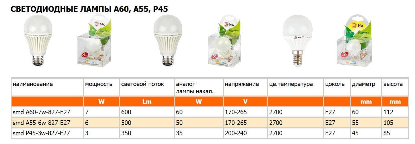 Сравнение мощности светодиодных ламп, клл и ламп накаливания