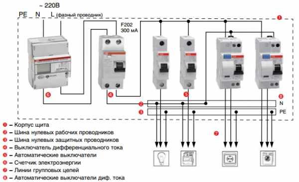 Как подключить узо с заземлением — схема для одно- или трехфазной сети