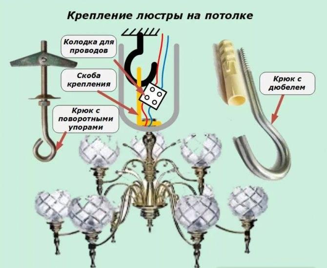 Крепление люстры к потолку различных видов (видео инструкции).